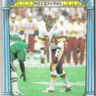 GARY CLARK 1987 Topps 1000 Yard Club #10.  REDSKINS