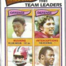 WILLIAM ANDREWS 1979 Topps Ldrs. #271.  FALCONS