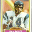 DAN FOUTS 1980 Topps #520.  CHARGERS
