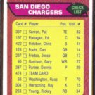 CHARGERS 1976 Topps Team Checklist #474.  FOUTS