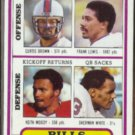 FRANK LEWIS 1980 Topps Team Leaders #264.  BILLS