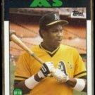 DUSTY BAKER 1986 Topps #645.  A's