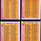 1978 Topps Football Checklist 4- Cards (1-528) - Unmarked