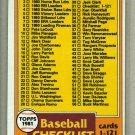 1981 Topps Baseball #31 Checklist 1-121 Pack Fresh