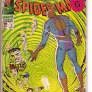 Amazing Spider-Man Special # 5, 1.8 GD -