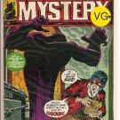 Journey into Mystery # 4, 4.5 VG +