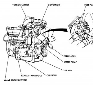Wiring Diagram Motorcycle Indicators additionally I  Wiring Diagram as well Detroit Sel Wiring Diagrams additionally Lml Wiring Diagram together with 5 Wire Cdi Wiring Diagram For Atv. on atv wiring diagrams for dummies