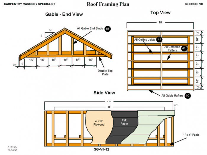 Carpentry (TRAINING COURSE & REF GUIDE)+ Wood as Engineering Material Handbook + : 8 manual CD/DVD