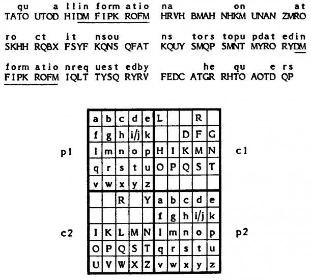 Cryptography~Cryptanalysis Training Manual CD/DVD (US Army)