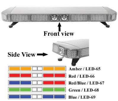 Opti-Range LED Lightbar