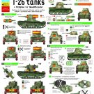 Bison Decals 1/35 T-26 Tanks Spanish Civil War 35179