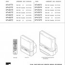 SONY KP-43T70 KP-46C70 KP-48S70 KP-48S72 KP-53N74 KP-53S70 KP-61S70 TV SERVICE REPAIR MANUAL