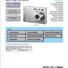 SONY DSC-W90 DIGITAL CAMERA SERVICE REPAIR MANUAL