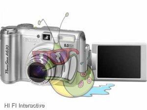 Canon - PowerShot A640 (black)