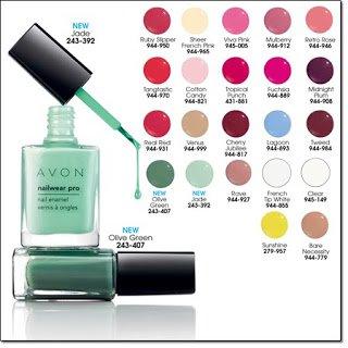 Avon Nailwear Pro Lagoon Full Size