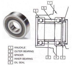 1993 Geo Metro Front Wheel Bearing See Description
