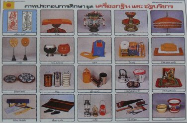 Basic Buddha Buddhist Monk Education Nirvana Ecstacy Poster Thai 8 Necessities