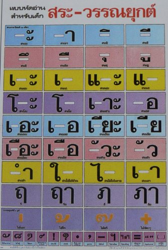 Thai Language Poster Learn Study Vowel Tone Mark Special Character Training Education
