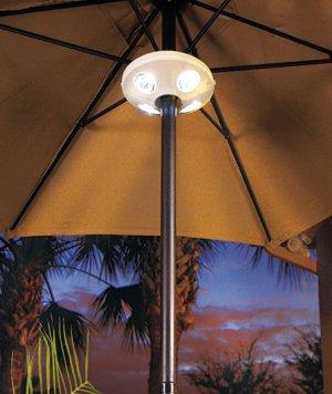 Solar Umbrella Light