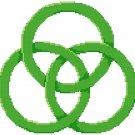 Trinity Symbol Pattern Chart Graph