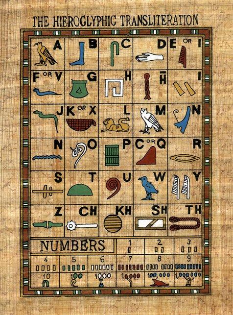 Hieroglyphic Alphabets Board