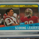 "1988 Topps NFL ""1987 Scoring Leaders"" football card"