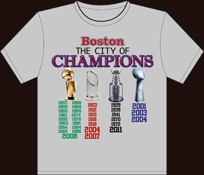 Image Result For Boston Red Sox Shirts