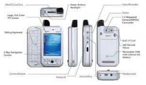 Alltel UT Starcom PPC 6700 with Kyocera EDVO PC Card