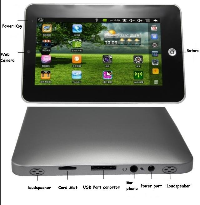 7 iPed MID Tablet PC- Android 2.2 CPU 800MHz 2GB ePad