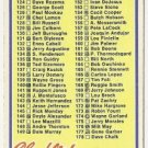"Topps '78' Baseball ""CHECKLIST"" Card (122-242) #184"