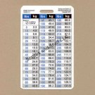 Weight Conversion Badge Card General Range Vertical