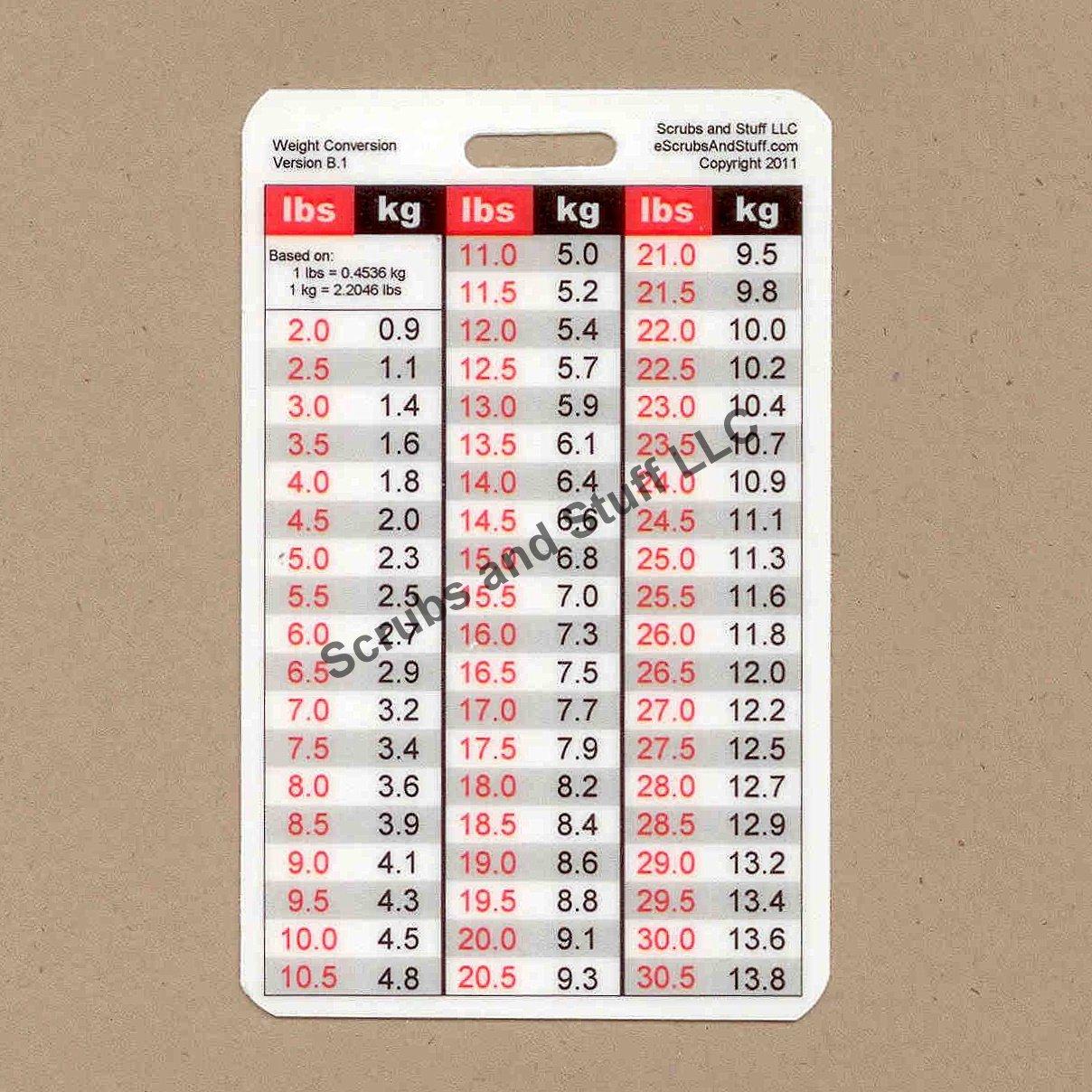 Weight Conversion Badge Card Vertical Pediatric Range