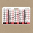 Weight Conversion Badge Card Horizontal Upside-down Version Pediatric Range