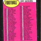1969 Topps F.B. Checklist #132