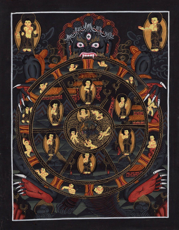 Bhavachakra Mandala Thanka Art Handmade Tibet India Buddha Wall