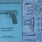 Russian Pistol TT (model of 1933). Linear Plans.