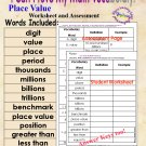 Place Value Vocabulary PDF