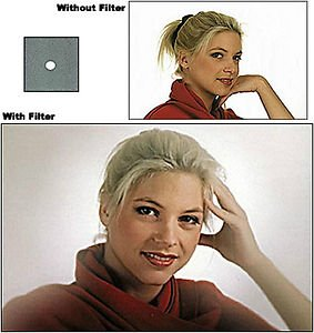 Cokin 062 A062 Center Spot Grey Filter for A Series Holder Brand New