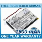 BATTERY RTI ATB-1700 30-210218-17