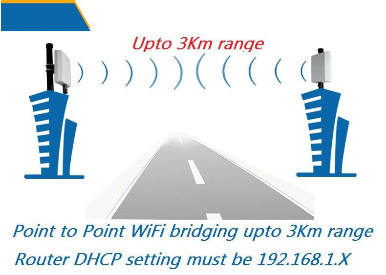 WiFi Bridge Pair 2pcs Long Range WIFI Repeater Antenna Cover upto 3Km w/ 150Mbps