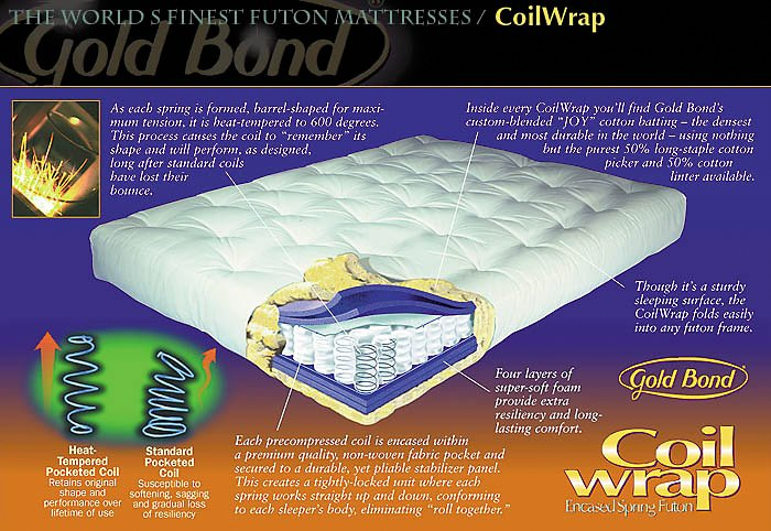 COIL WRAP FUTON MATTRESS