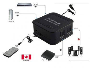 3-Port SPDIF TOSLINK Digital Optical Audio Selector Switch Box 3x1 + Remote