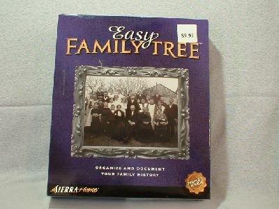 Family Tree Software:
