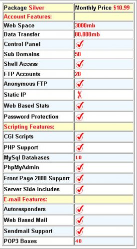 Silver Web Hosting Package Monthly Price $10.99
