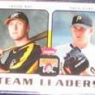 2006 Fleer Team Leaders Bay/Duke #TL-21 Pirates
