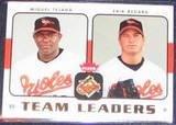 2006 Fleer Team Leaders Tejada/Bedard #TL-3 Orioles
