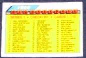 1989 Topps Big Checklist #59