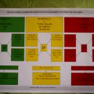 Bully Free Posters-Color-Coded danger recognition & assessment system for children