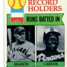 Hank Aaron Hack Wilson Record Holders Trading Card 1979 Topps #412