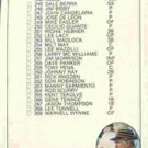 1984 Fleer #657 CL: Pirates/Mets/Chuck Tanner MG